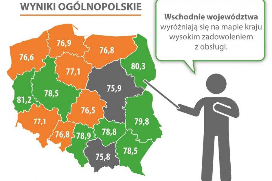 Jakość obsługi w Polsce najlepsza w Rzeszowie i Zielonej Górze