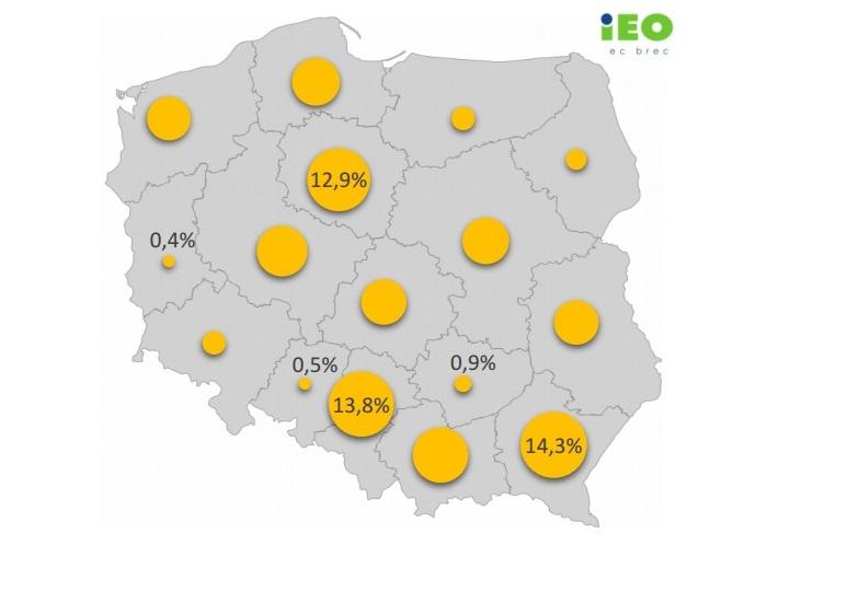 Sprzedaż modułów fotowoltaicznych w Polsce w 2016 roku w podziale na województwa, oprac. IEO. (źródło: Raport