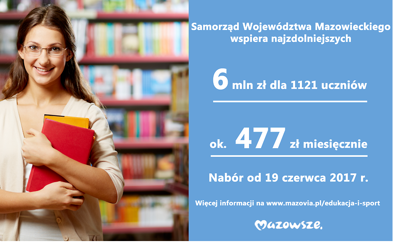 Grafika: www.mazovia.pl