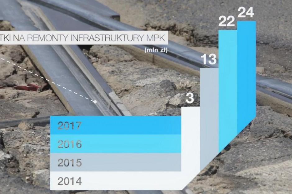 Poznań inwestuje w remonty torowisk (wideo)