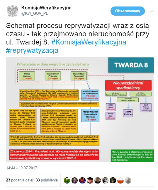 źródło: twitter KomisjaWeryfikacyjna
