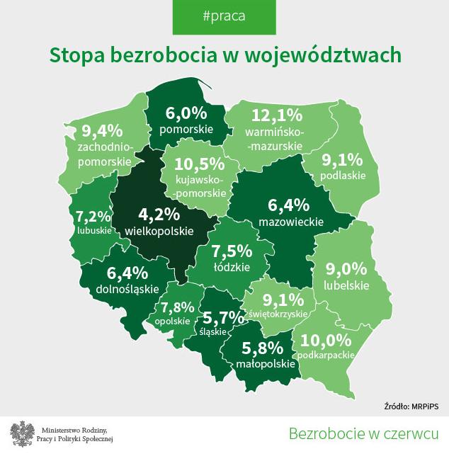 źródło: mrpips.gov.pl
