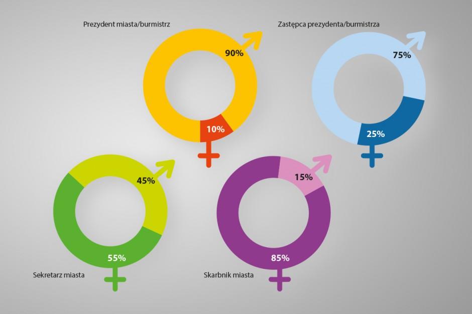 Kobiet w samorządzie jak na lekarstwo. Ale to one trzymają kasę [RAPORT]