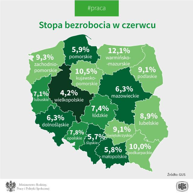 źródło: mrpips.gov.pl)