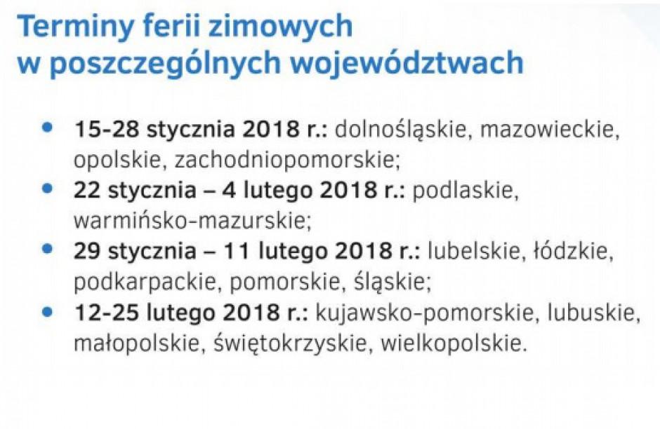 Ferie zimowe rozpoczną się najpierw w woj. dolnośląskim, mazowieckim, opolskim i zachodniopomorskim. (źródło: MEN)