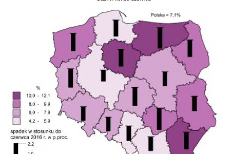 Stopa bezrobocia: maleją różnice między województwami oraz powiatami