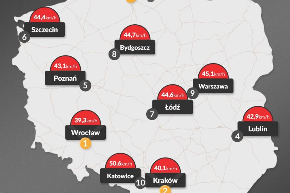 Ranking najwolniejszych polskich miast. Tutaj lepiej nie korzystać z samochodu
