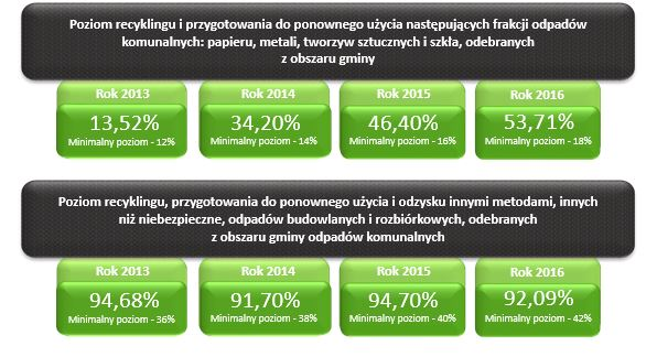źródło: mat. prasowe UM Lublin