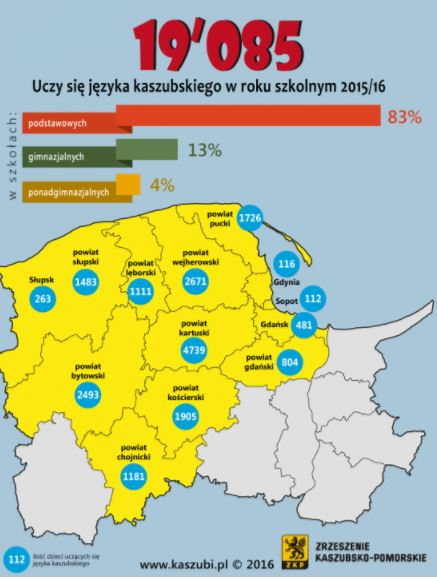 źródło:kaszubi.pl