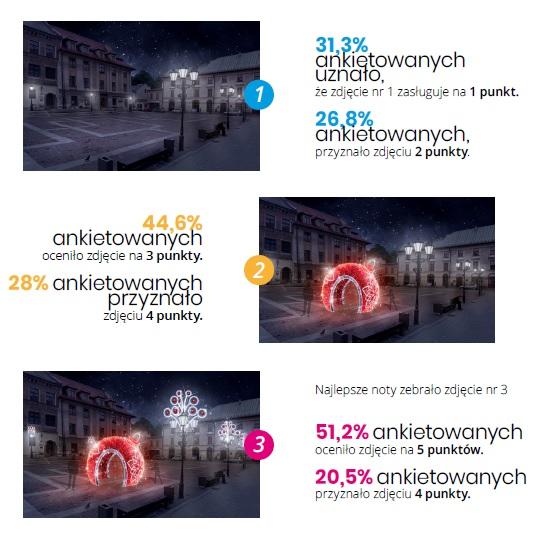 Wyniki badań wśród mieszkańców.jpg