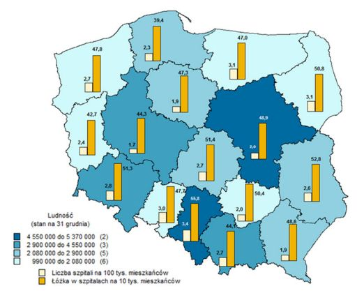 Szpitale ogólne na 100 tys. ludności oraz łóżka w szpitalach na 10 tys. ludności wedługwojewództw. Mat. GUS