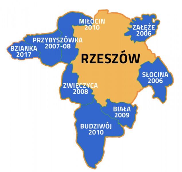 Fot. UM Rzeszów