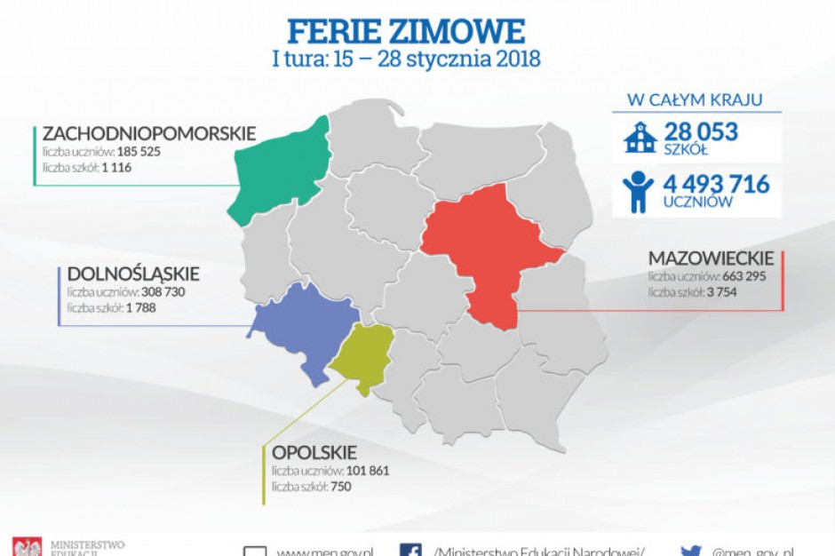 W czterech województwach właśnie zaczęły się ferie