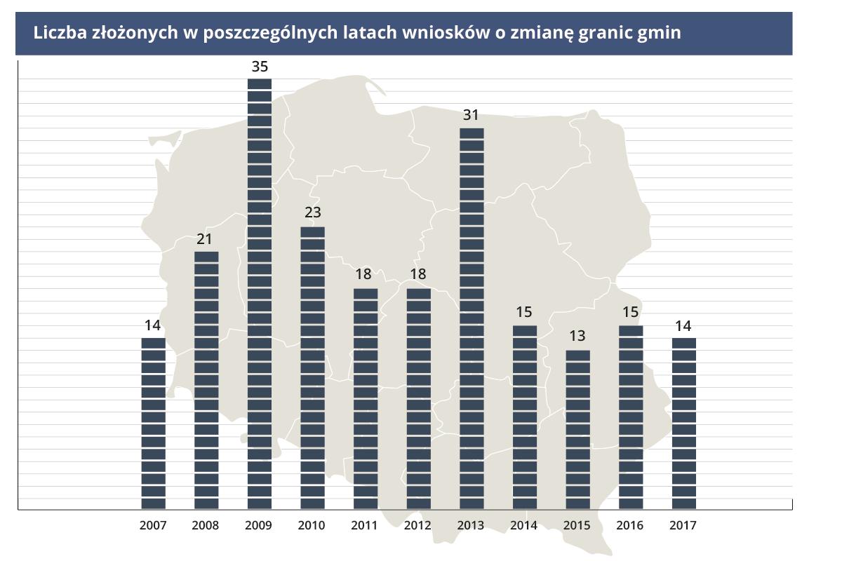 Grafika: PTWP/Sławomir Mróz