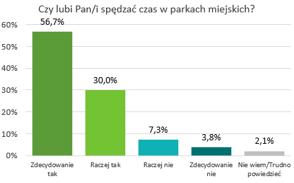 Dane: raport Husquarna