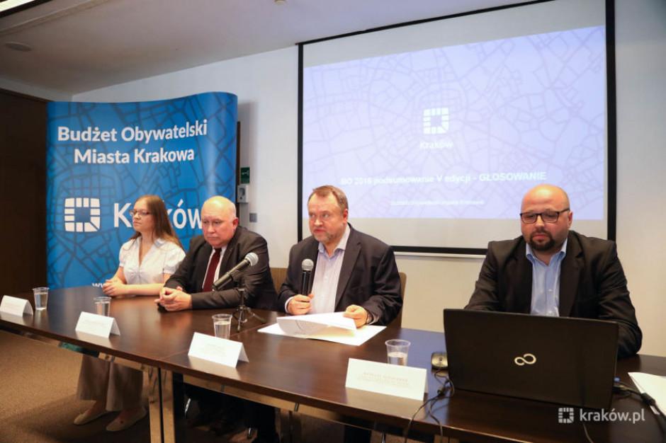 Kraków wybrał zwycięzców V edycji Budżetu Obywatelskiego