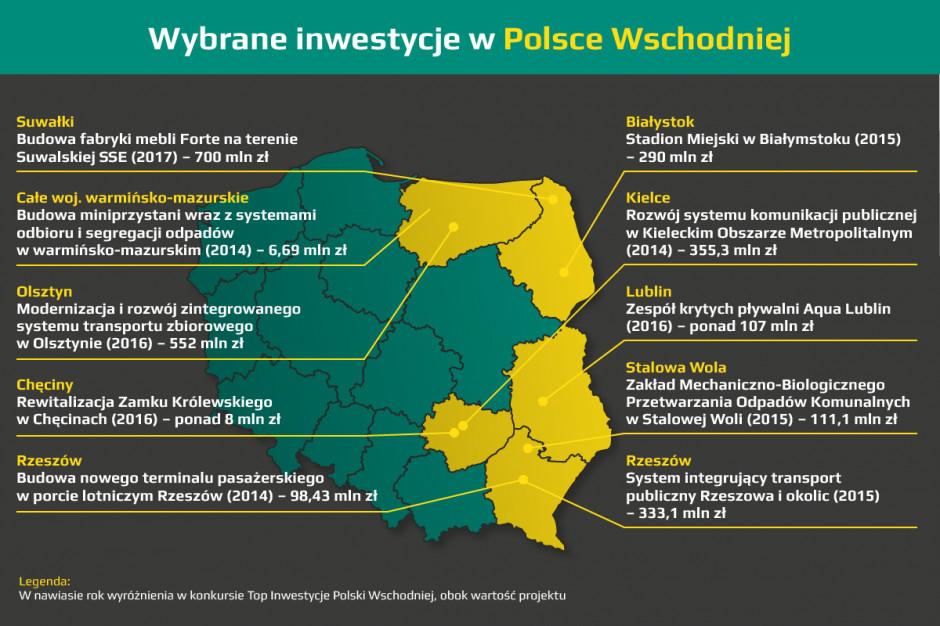 Top Inwestycje Polski Wschodniej. Jeszcze tylko przez kilka dni można zgłaszać kandydatury