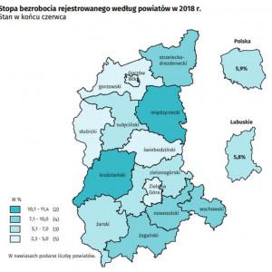 Województwo lubuskie    Stopa bezrobocia w końcu czerwca br. w Lubuskiem ukształtowała się na poziomie 5,8 proc. To mniej niż przed miesiącem i przed rokiem, odpowiednio o 0,2 punktu procentowego i o 1,3 punktu procentowego.   Najniższą stopę bezrobocia rejestrowanego zanotowano w powiecie słubickim (2,3 proc. wobec 3,1 proc. przed rokiem), a także w Gorzowie Wielkopolskim (2,5 proc. wobec 3,4 proc.), w Zielonej Górze (3,2 proc. wobec 3,6 proc.) i w powiecie gorzowskim (4,2 proc. wobec 5,7 proc.).   Najwyższą stopę bezrobocia rejestrowanego zanotowano w powiatach: międzyrzeckim (11,4 proc. wobec 13,5 proc.), krośnieńskim (10,4 proc. wobec 11,6 proc.) i strzelecko-drezdeneckim (10,0 proc. wobec 12,6 proc.).   Najgłębszy spadek stopy bezrobocia rejestrowanego w porównaniu z końcem czerwca ub. roku odnotowano w powiatach: strzelecko-drezdeneckim (o 2,6 punktu procentowego), żagańskim (o 2,5 punktu procentowego) i nowosolskim (o 2,3 punktu procentowego). (Fot. Urząd Statystyczny w Zielonej Górze)