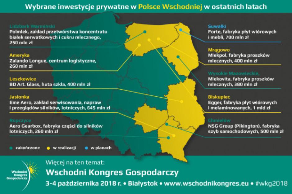 Prywatne inwestycje w Polsce wschodniej