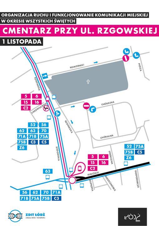 Łódź reorganizuje ruch przy nekropoliach (źródło: uml.lodz.pl)