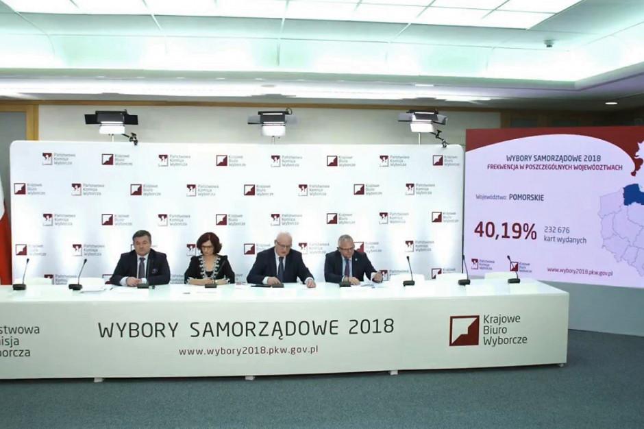 Najwyższa frekwencja w woj. lubelskim, najniższa w śląskim