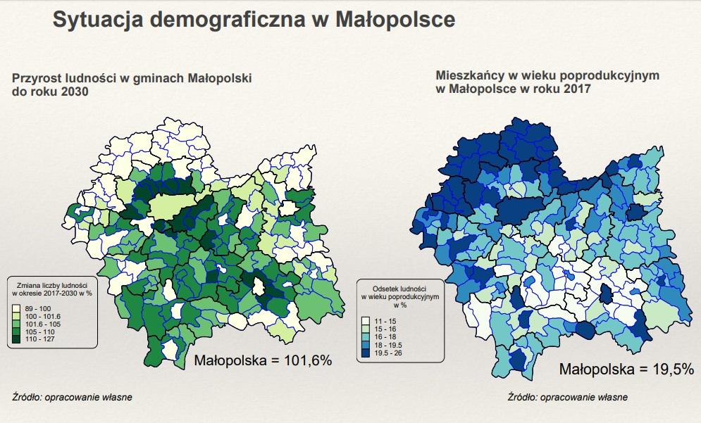 Źródło własne Małopolskiego Urzędu Marszałkowskiego