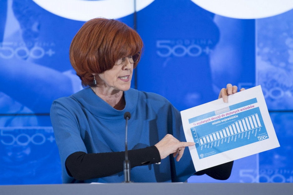 Elżbieta Rafalska: po raz pierwszy w Polsce tak szeroko mówi się o polityce społecznej