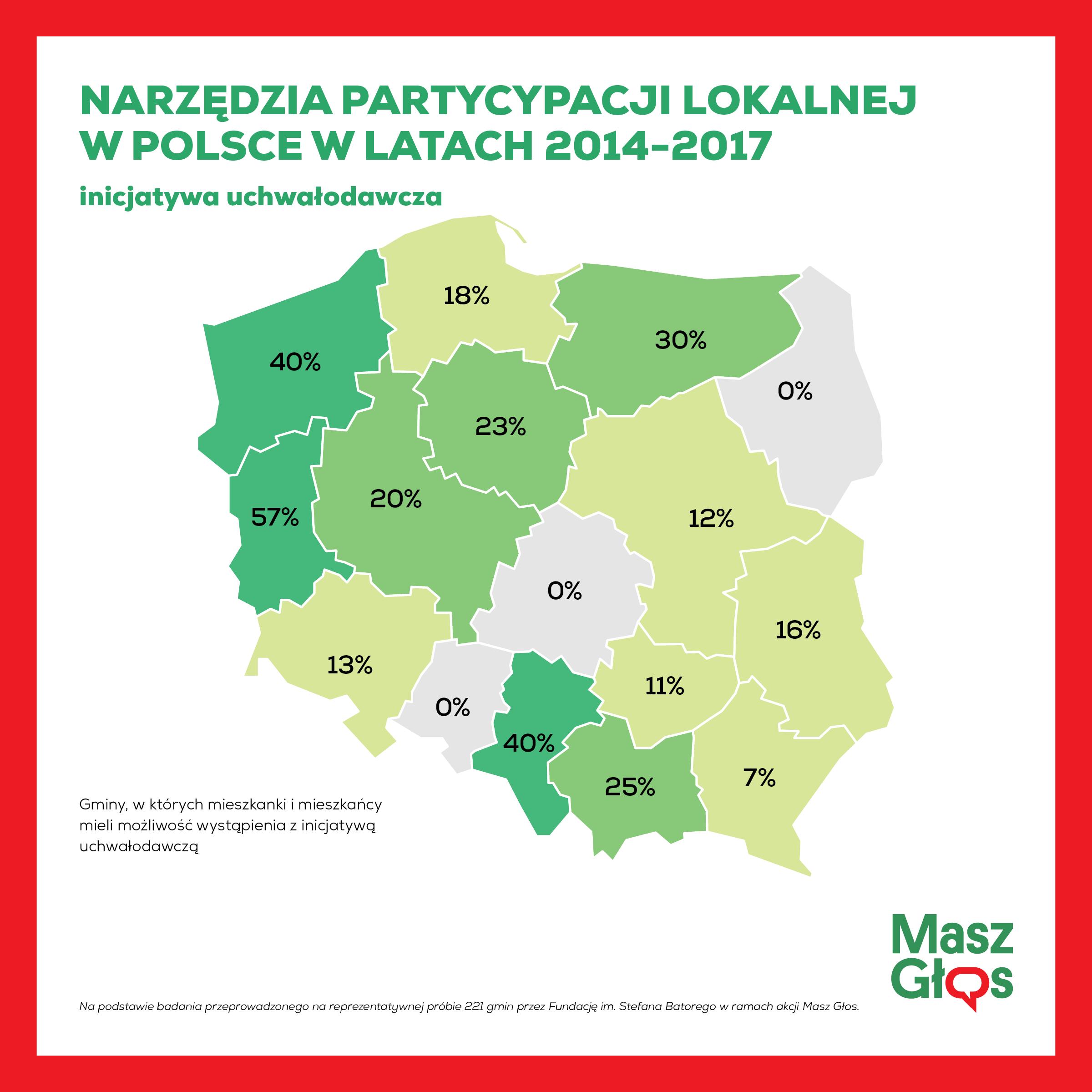 Infografika - inicjatywa uchwałodawcza.png