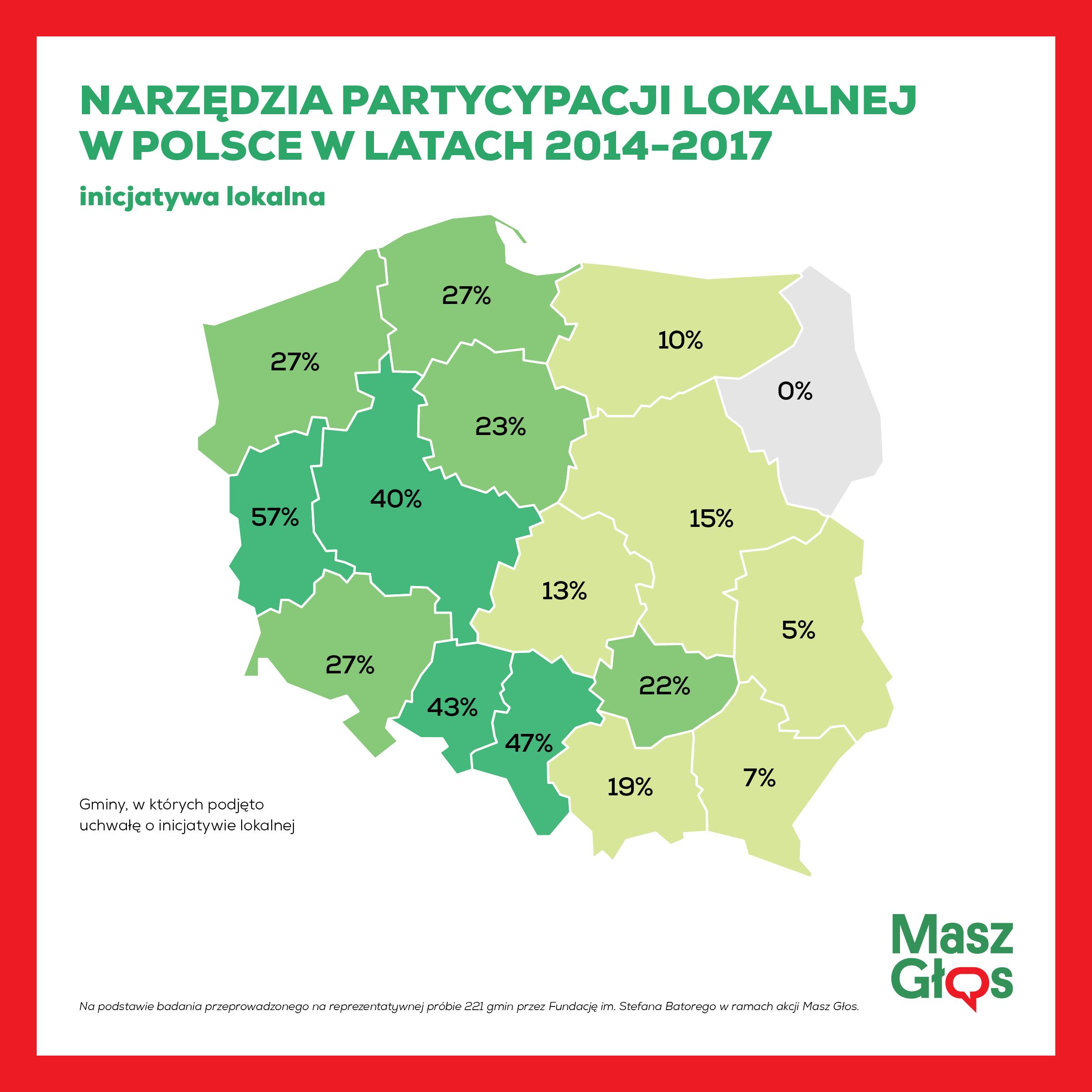 Infografika - inicjatywa lokalna.png