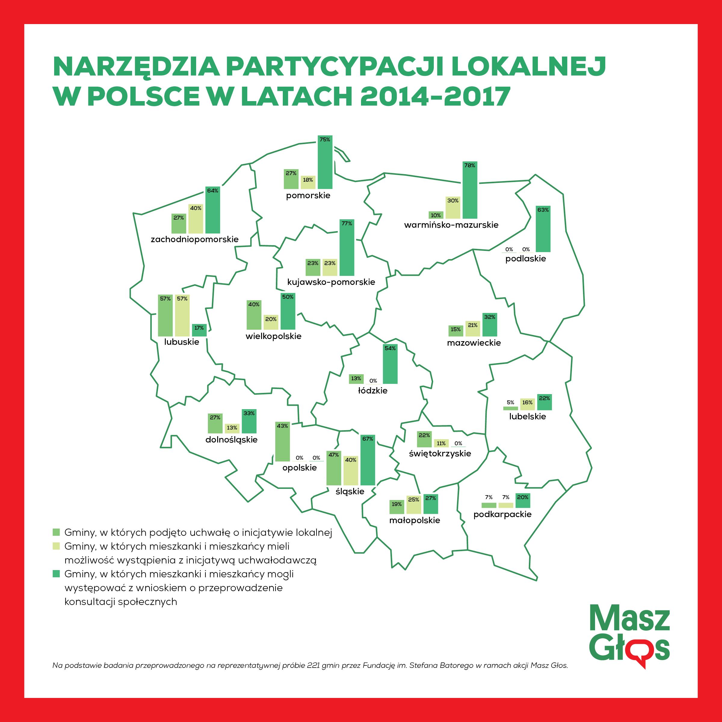 Infografika - 3 narzędzia (województwa).png
