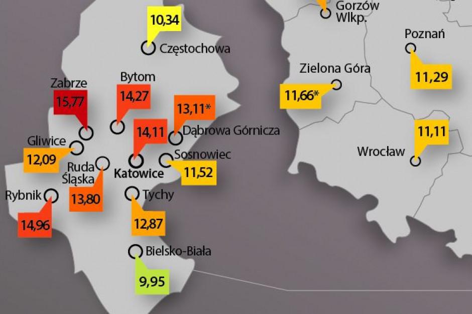 Ceny wody i ścieków w gminach miejskich, wiejskich i miejsko–wiejskich