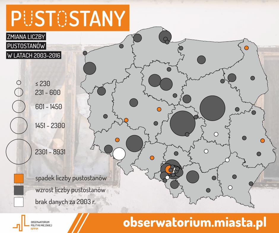 Pustostany w polskich miastach w latach 2003-2016 (oprac. Obserwatorium Polityki Miejskiej)