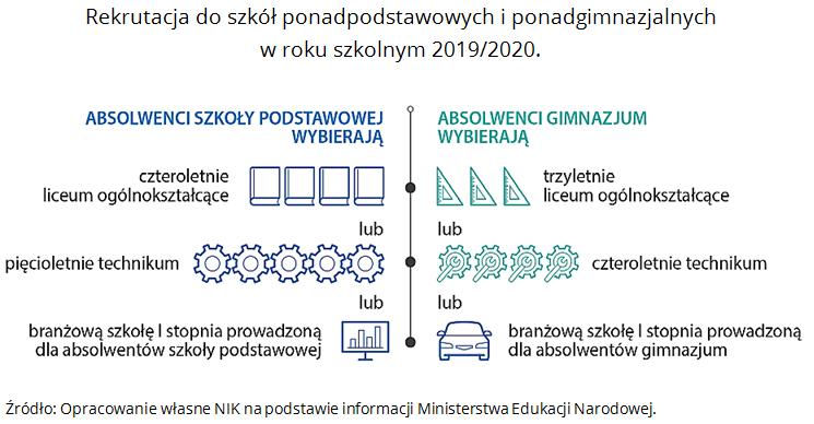(fot. nik.gov.pl)
