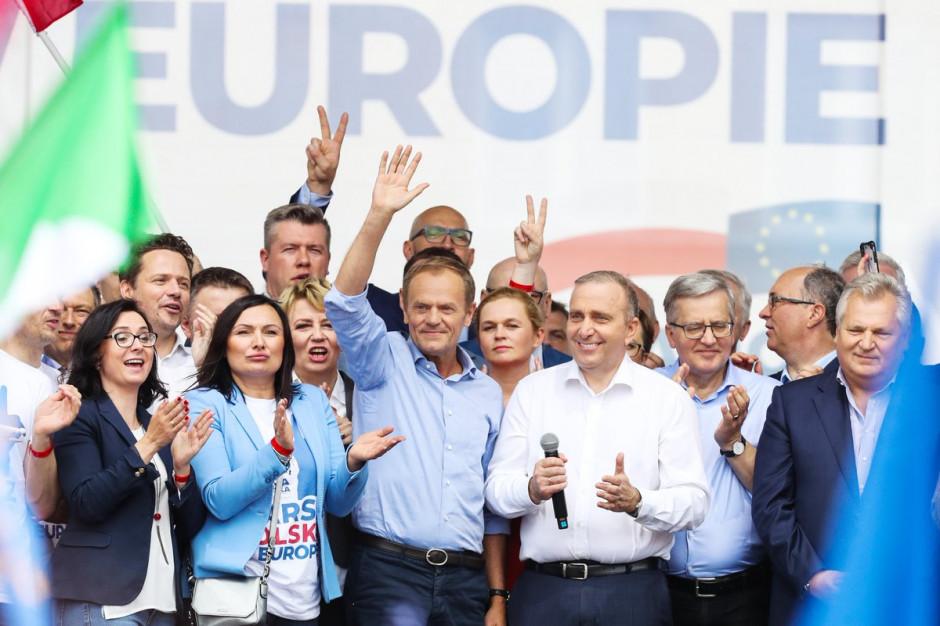 Wybory do PE zweryfikowały tezy sformułowane po wyborach samorządowych