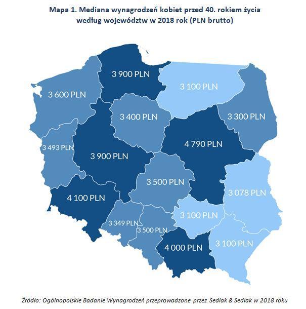 Wynagrodzenia kobiet w Polsce (Źródło: wynagrodzenia.pl)