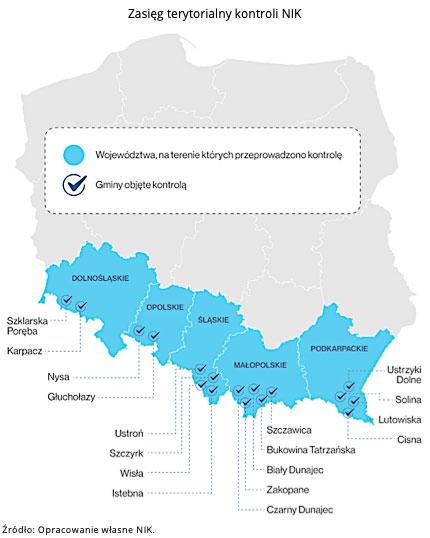 Zasięg terytorialny kontrolowanych gmin (źródło: NIK)