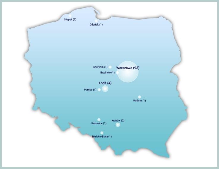 Lokalizacja urzędów centralnych w Polsce. Opracowanie własne MPiT