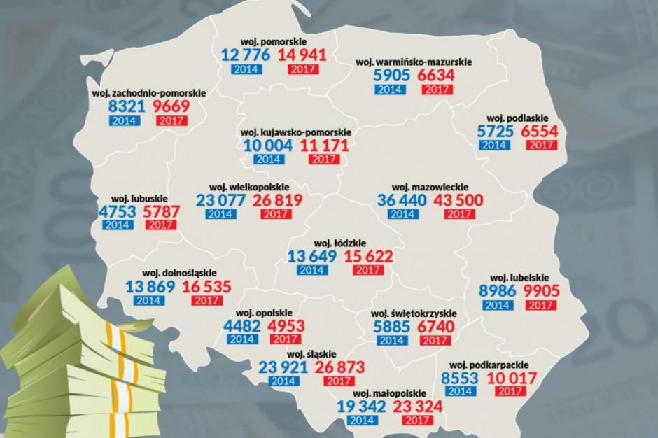 Oto, które województwa mogą pochwalić się największą liczbą... milionerów