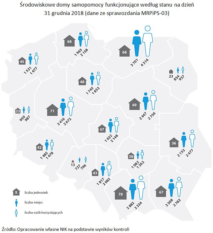 Liczba osób korzystających z domów samopomocy (opracowanie NIK)