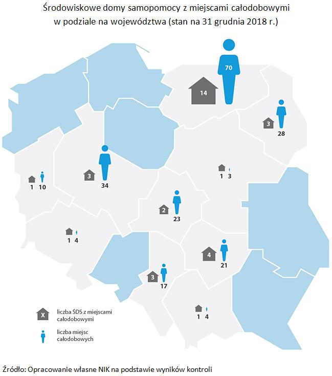 Liczba domów samopomocy z opieką całodobową (opracowanie NIK)