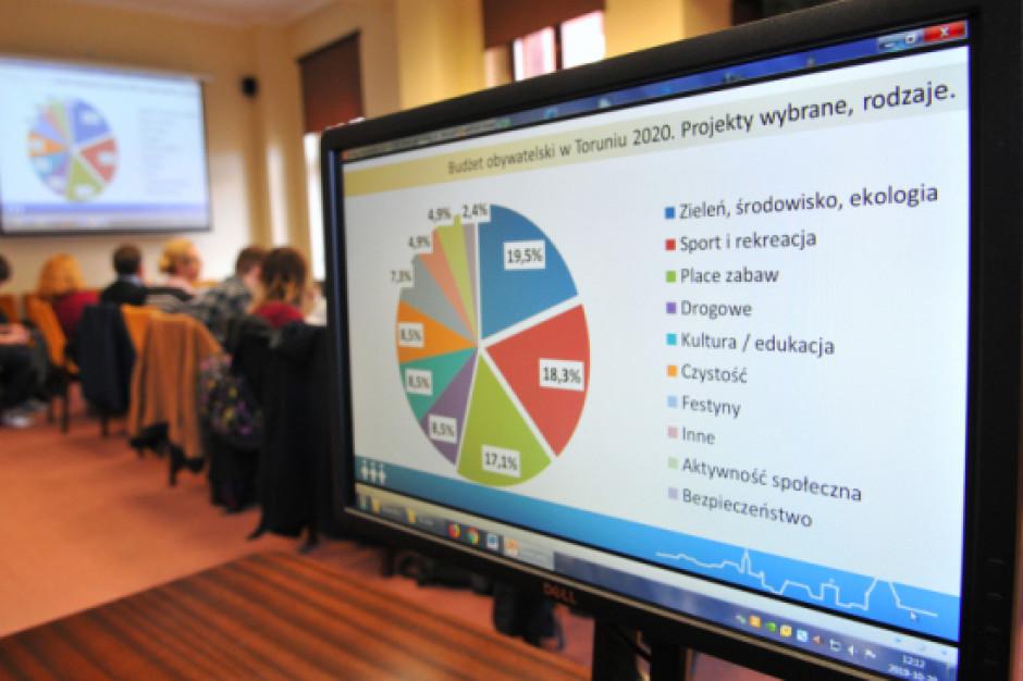 Budżet obywatelski 2020: Co wybrali torunianie?