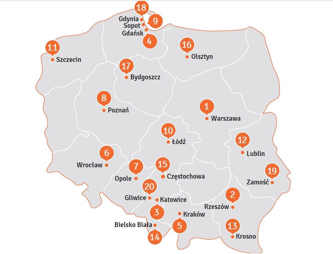 Czołówka rankingu miasta dla młodych (źródło: Fundacja Schumana)