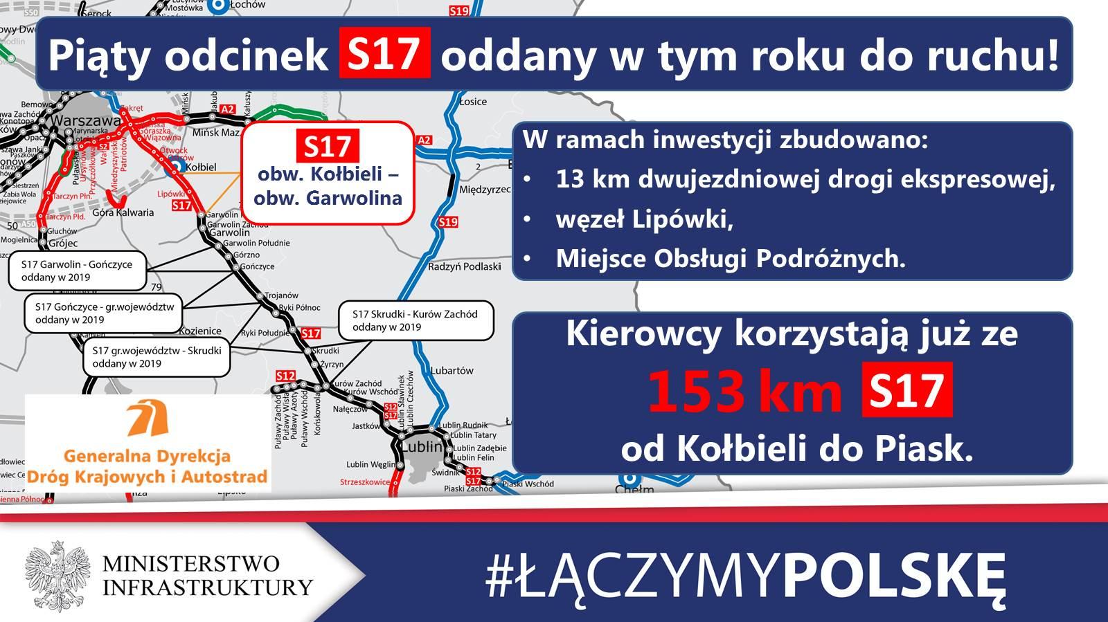 Źródło: Ministerstwo Infrastruktury