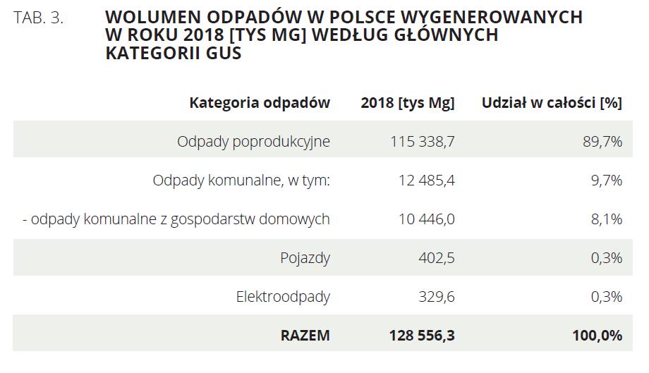 (Fot. Raport Instytutu Jagiellońskiego)