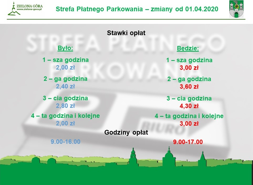 Fot. Urząd Miasta Zielona Góra