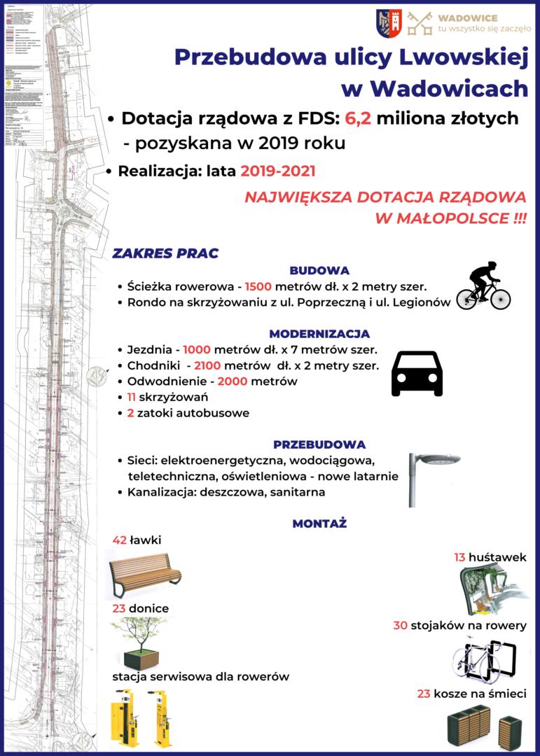 Przebudowa ulicy Lwowskiej (fot. wadowice.pl)