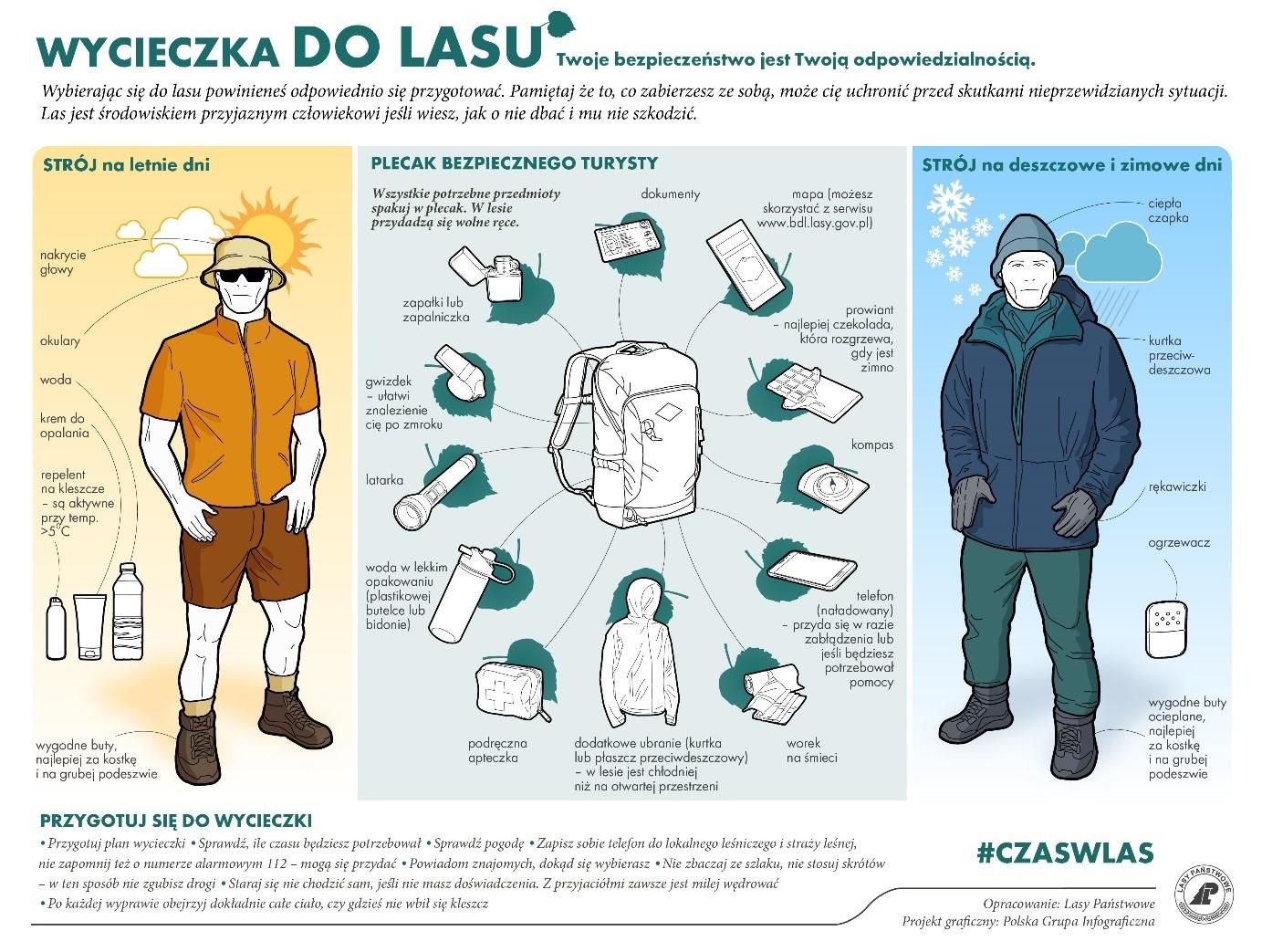 Wycieczka do lasu - jak się przygotować (fot. gryfino.szczecin.lasy.gov.pl)
