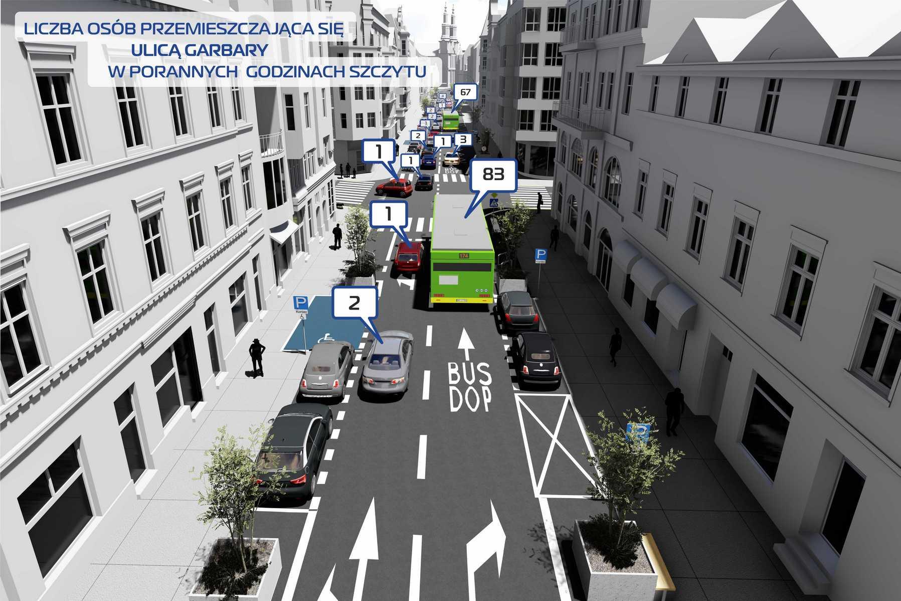 Pierwszy etap przebudowy ulicy potrwa do 6 marca (fot. poznan.pl)