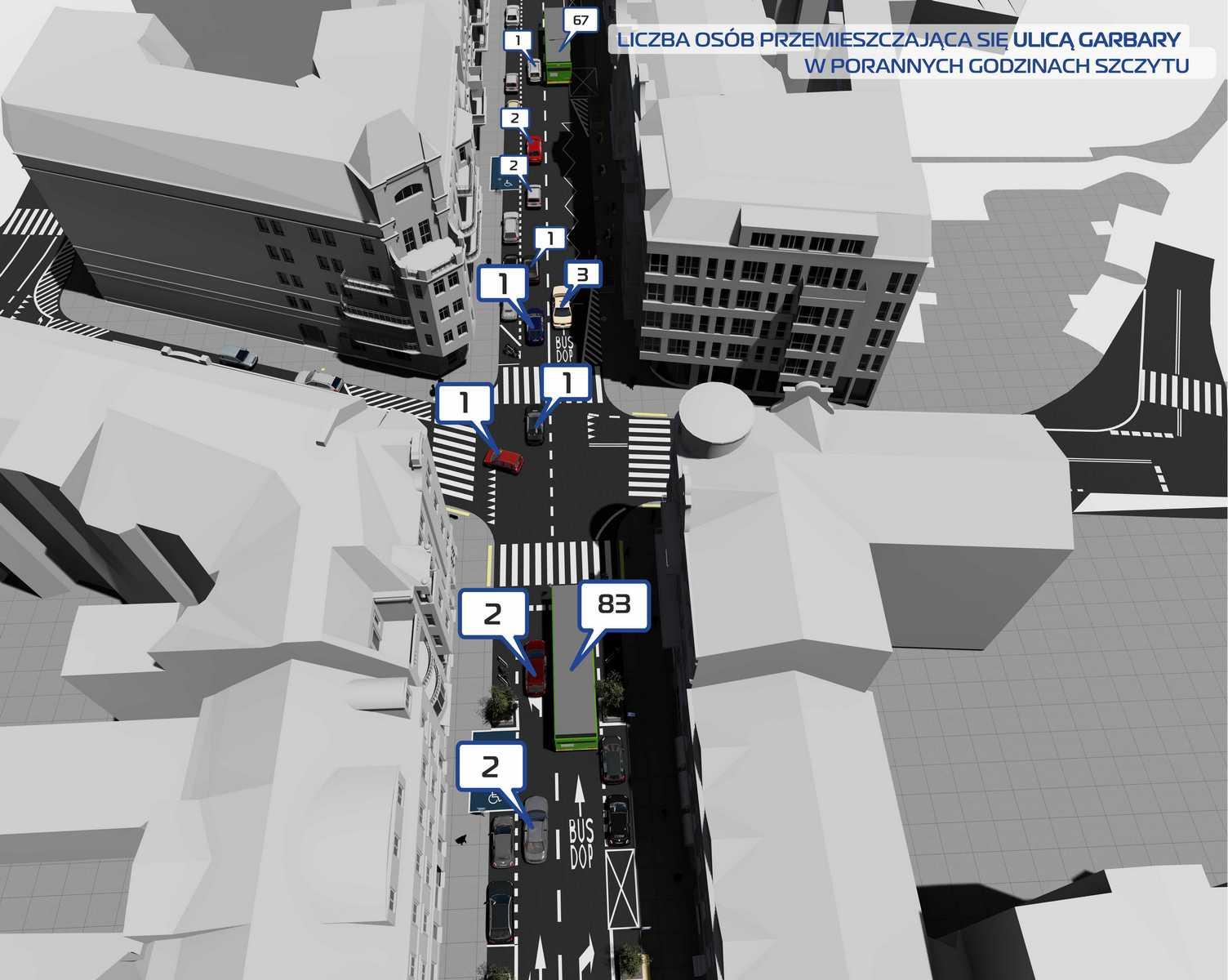 Po zakończeniu pierwszego etapu przebudowy Garbar drogowcy dobudują trzeci pas ruchu na ul. Jana Pawła II biegnący od ronda Śródka w kierunku ul. Baraniaka (fot. poznan.pl)