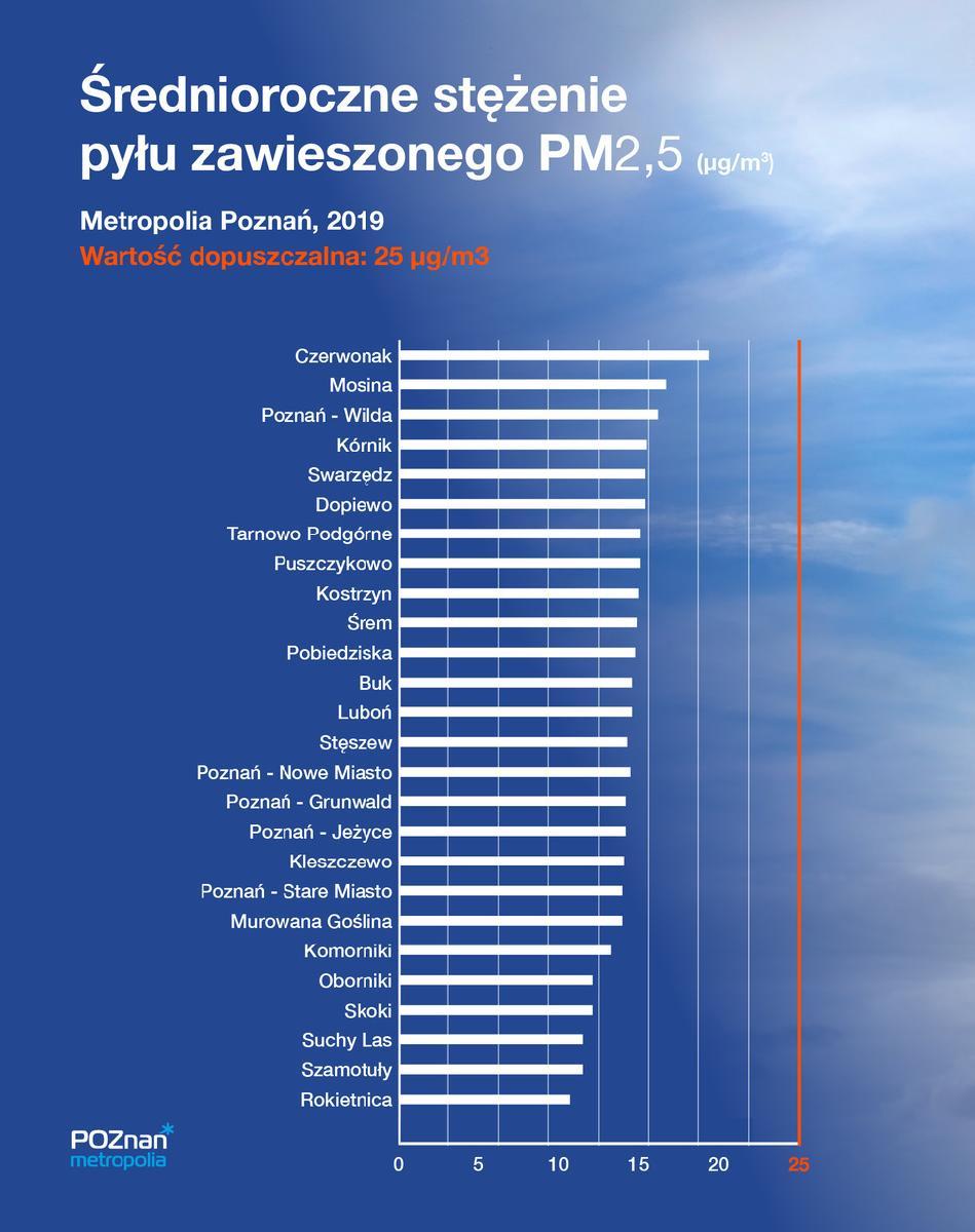 Fot. Stowarzyszenie Metropolia Poznań.jpg